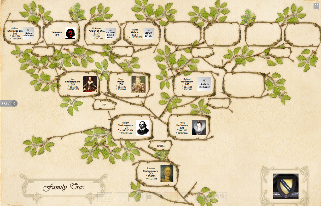Ancestry research – with Family Tree Explorer Premium